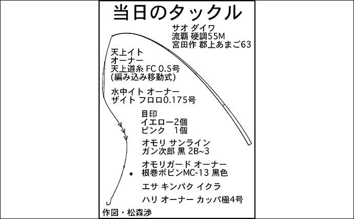 解禁2日目の九頭竜川水系で渓流エサ釣り 18cm級ヤマメ21尾【福井】