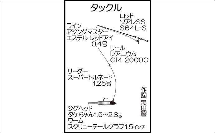 ボートメバリングで本命キャッチ 表層ステイがパターン【福岡県】