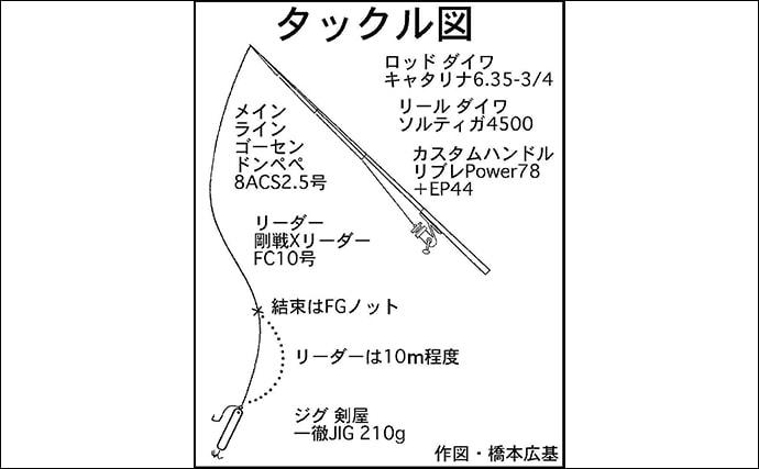 ジギングで人生初のビンチョウマグロ11kg手中【三重・志摩沖】