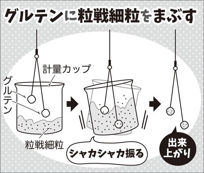 伊藤さとしのプライムフィッシング【粒戦細粒はわき役なの?:第4回】