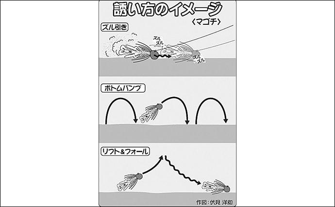 東京湾ルアーマゴチ リフト&フォールで50cm超キャッチ【深川吉野屋】