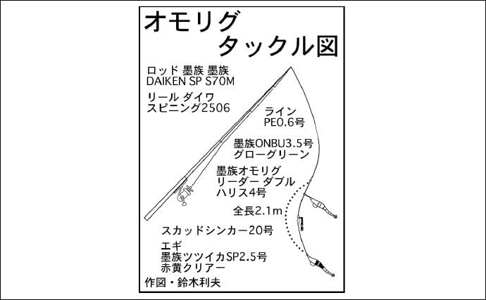 イカメタルでヤリイカ快釣 ラストに連発し型揃い20匹【福井・敦賀沖】