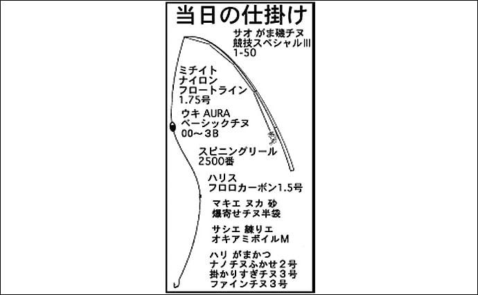 『乗っ込み』クロダイ調査 フカセで52cm居着きを手中【三重・尾鷲】