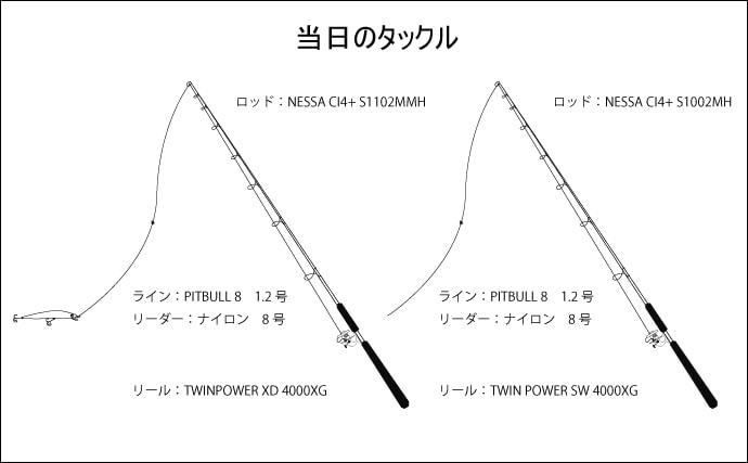 ナイトサーフゲームでヒラスズキ3尾 離岸流がキモ【宮崎・木崎浜】