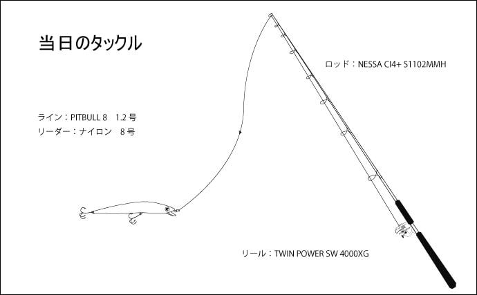 『木崎浜』フラットゲームで60cmヒラスズキ ベイトは1cm小魚【宮崎】
