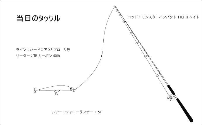 『磯ヒラゲーム』で70cm含みヒラスズキ10バイト6キャッチ【熊本】