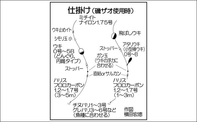 【九州2020春】始めよう『ウキフカセ』釣り タックル流用でもOK