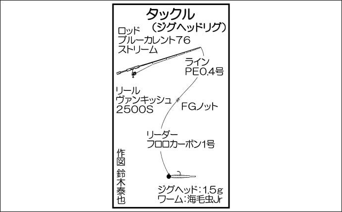 朝マヅメ陸っぱりライトゲームで良型メバル&アジ【福岡・新宮漁港】