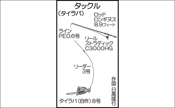 『ショアラバ』でマダイ&マゴチ エギングタックル流用でOK【天草】