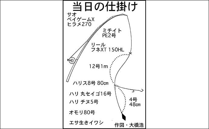 シーズン終盤のイワシの泳がせ釣り ヒラメ&マゴチを手中【忠栄丸】