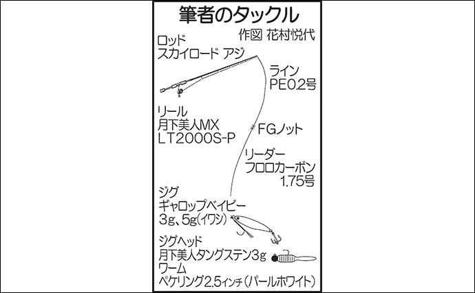 シーズン終盤のメバリング スナメリ登場で苦戦【長崎・西海橋】