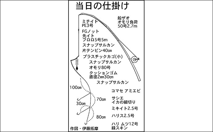 春アジ船で30cmオーバー本命を手中 40cm級は今後に期待【三重・長栄丸】
