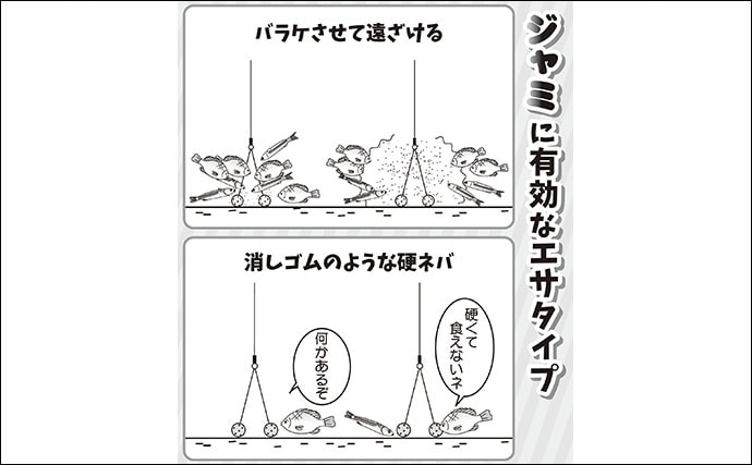 伊藤さとしのプライムフィッシング【端境期に効くグルダンゴ:第3回】