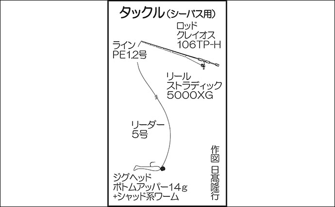陵っぱりルアーフィッシングでブリにランカーシーバス【熊本・通詞島】