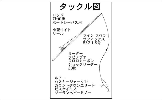 春のボートシーバスゲームで80cm超ランカー頭に20匹以上【名古屋港】