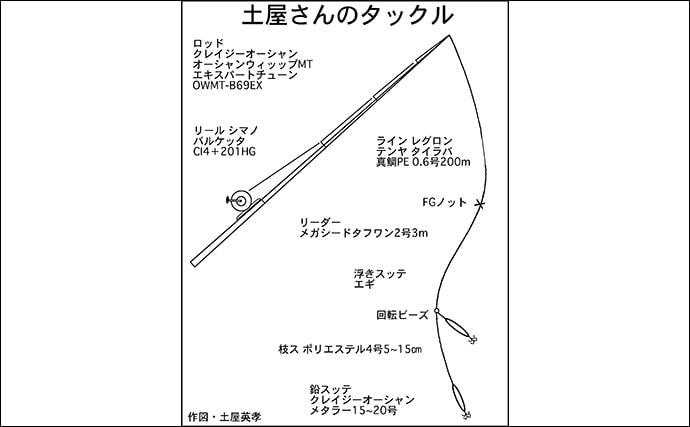 【中部2020】夜に楽しむ『ムギイカメタル』攻略 タックル〜釣り方