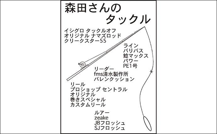 3密避けたナイト『ナマズゲーム』で60cm級が大迫力バイト【愛知】