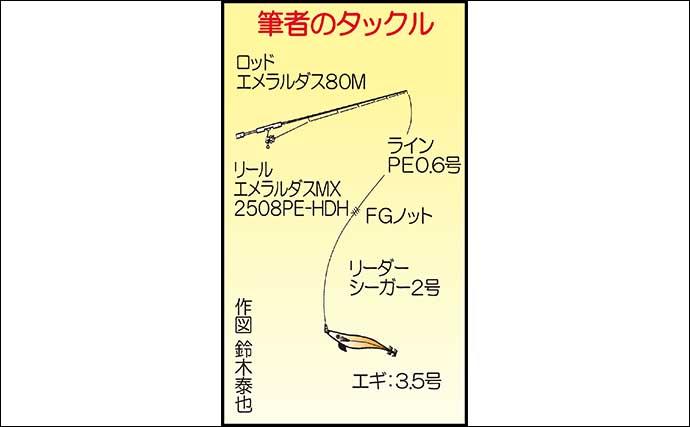 ボートエギングで1.8kg超アオリ ケイムラにヒット【きずなまりん】