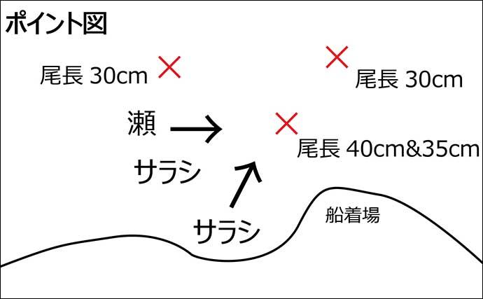 「梅雨グレ」終盤戦 磯フカセ釣りで40cm尾長浮上【山口・蓋井島】