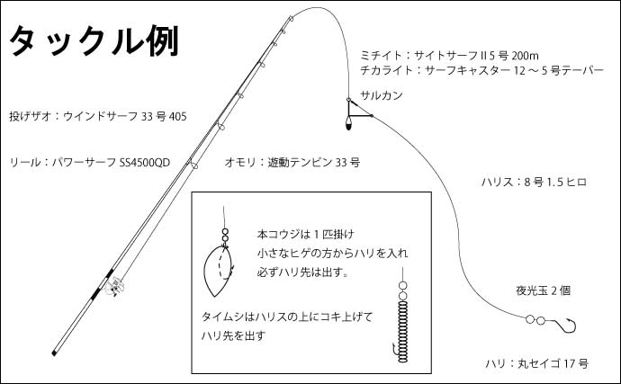 【明石2020】投げマダイ釣り徹底攻略法 タックル・釣り方・ポイント
