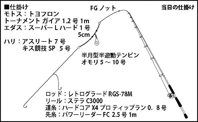 船シロギス釣りで本命54尾 サイズ釣り分け術とは?【福井・若狭本郷】