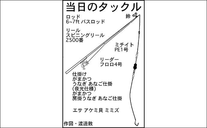 河川のぶっこみ釣りでウナギ2尾 エサはミミズ&アケミ貝【愛知・新川】