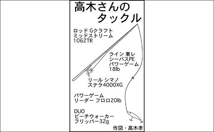 サーフゲームでマゴチ45cm 地形変化探しがキモ【三重・千代崎海岸】