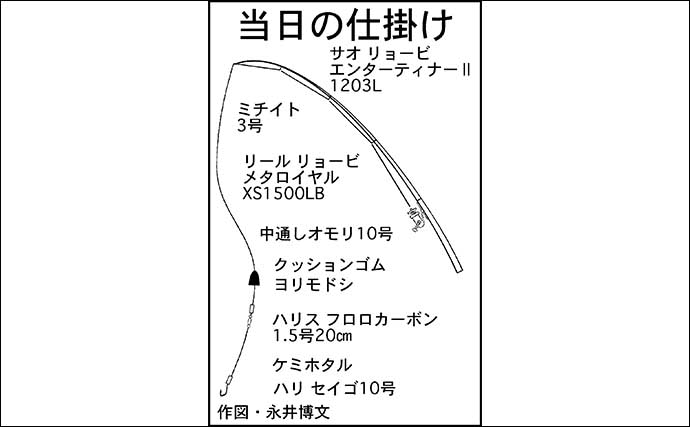 出勤前のぶっこみ釣りで50cm級「天然ウナギ」手中【愛知・筏川】