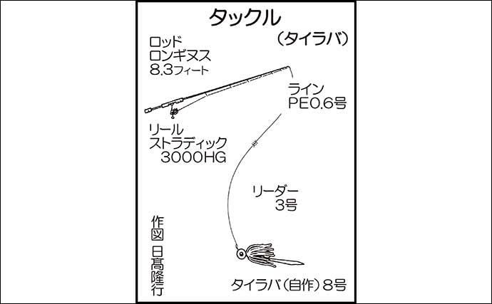 ショアタイラバで本命40cm級マダイ ワームにはオオモンハタ【天草】