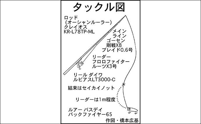 トップゲームで50cm級クロダイ シャローエリアでヒット【愛知・櫛田川】