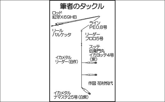 夜のイカメタルゲームでパラソル級含みケンサキイカ連発【福岡・響灘】