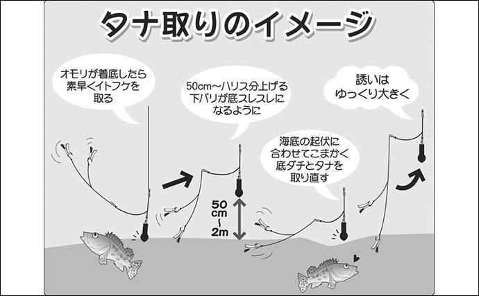 【外房2020】オニカサゴ釣り初心者入門 オススメ船宿も紹介