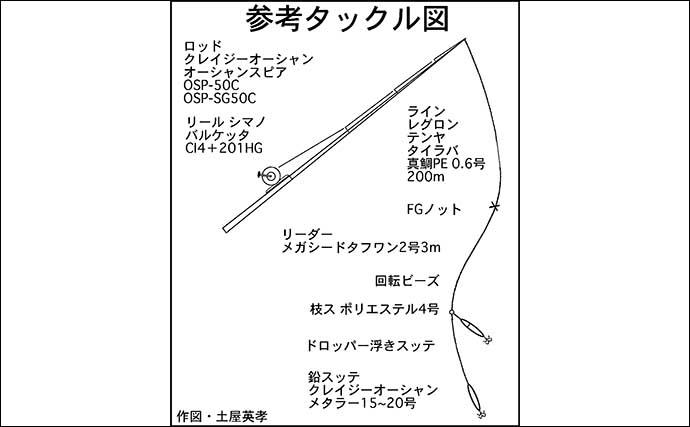【中部2020秋】入門好機のイカメタル徹底解説 基本タックル&釣り方