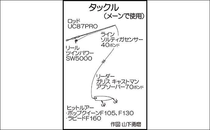 陸っぱりトップゲームで良型ヒラマサ&シイラをキャッチ【長崎・中通島】