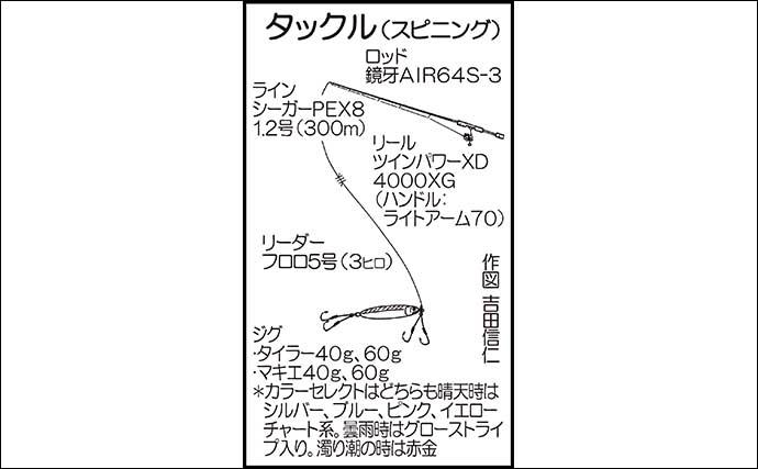 『オフシャロ』でメーターヒラマサ&68cm大ダイ浮上【SEVEN】