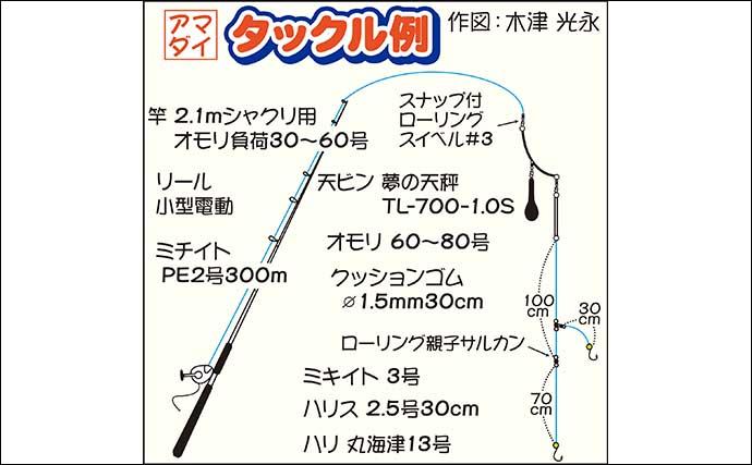 相模湾『アマダイ』釣りシーズン開始 35cm頭に本命5尾【まごうの丸】