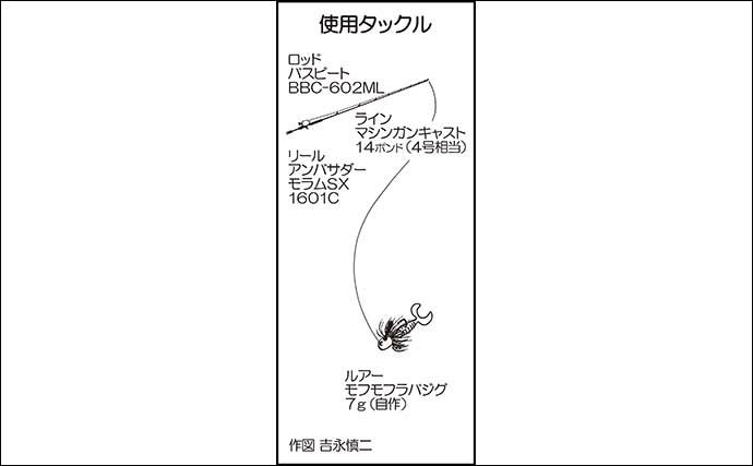 ボートバス釣りで32cmキャッチ ラバージグにヒット【熊本・萩尾溜池】