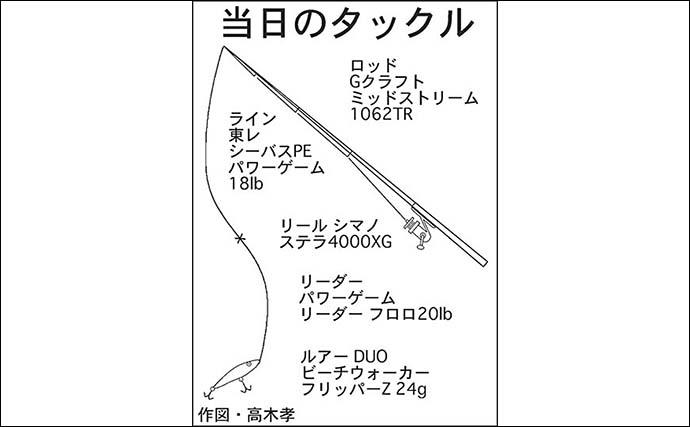 サーフゲームで45cmマゴチ ベイト溜まり狙い撃ちが奏功【三重】