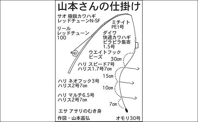 ボート釣りでカワハギ129匹 高活性でアタリ止まらず【愛知・南知多】