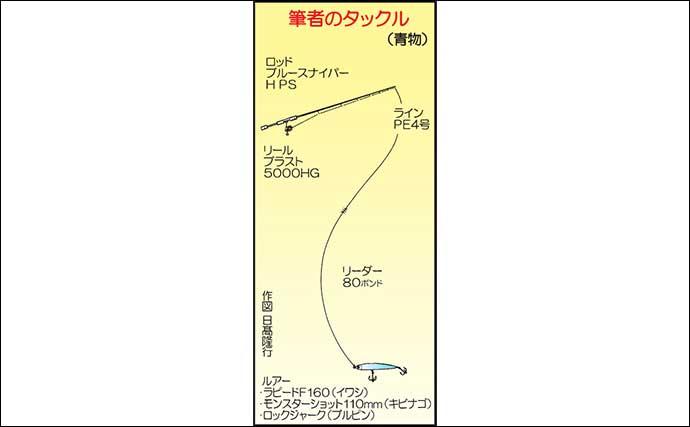 地磯の青物ゲームで『ブリ族』4本 マヅメ逃すも好捕【熊本・牛深】