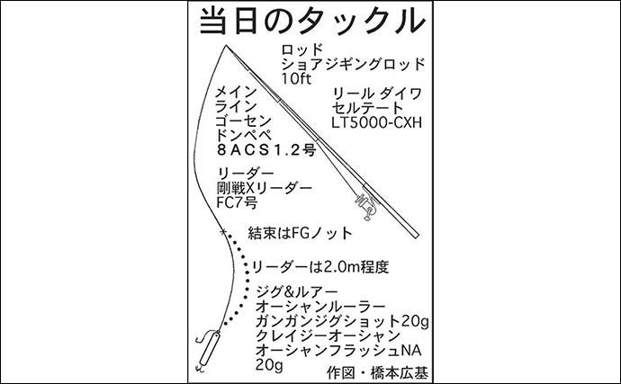 波止に青物シーズン到来 ショアジギでイナダ・スマガツオ・シオ【三重】