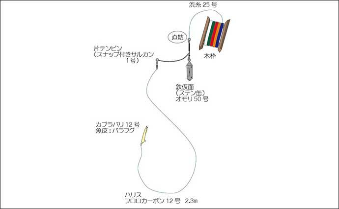 竿を使わず青物を狙う伝統釣法『カッタクリ』でスマガツオに挑戦【沼津】