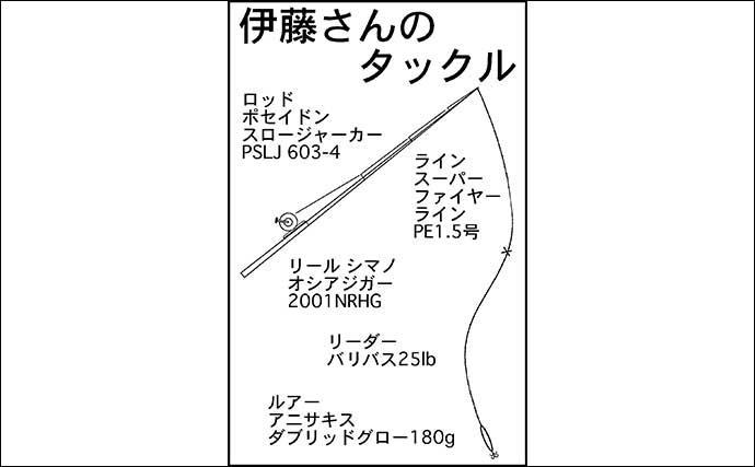 『タルイカ』ゲームで12kgオーバー大型本命堂々浮上【福井・敦賀】