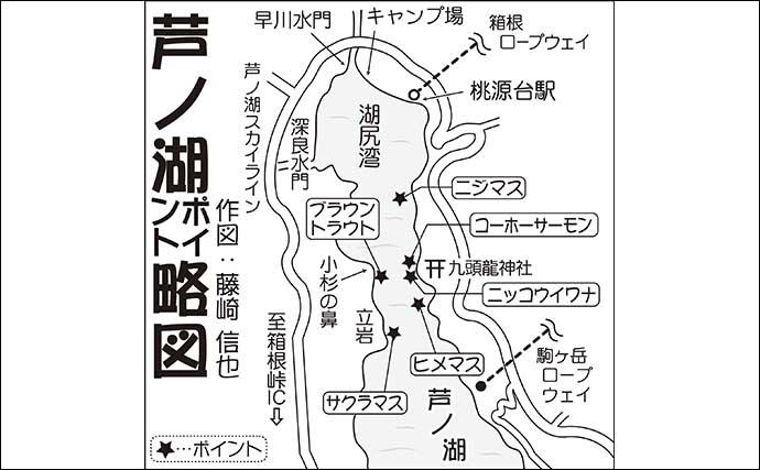 ボートフライ&泳がせ釣りでトラウト『6目』キャッチ【神奈川・芦ノ湖】