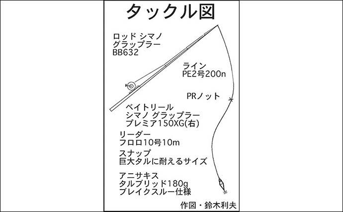 タルイカジギングで9.3kg本命 日本海モンスターと真っ向勝負【福井】