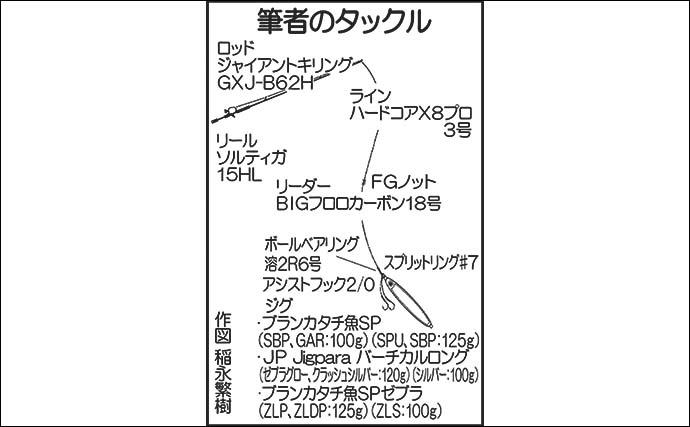 芦屋沖ジギングでメーターオーバー含み大型『サワラ』顔見せ【福岡】