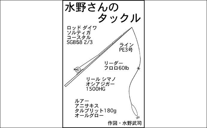 『タルイカメタルゲーム』で9.6kg頭に本命2匹【福井・心友丸】