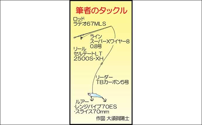 ボートシーバスで本命70cm超 決め手は小型バイブレーション【福岡】