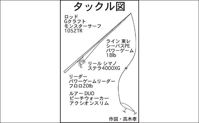 遠州灘サーフゲームで45cmヒラメ シャロー狙いが奏功【愛知・静岡】