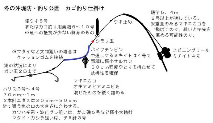 冬も楽しい阪神~神明間の沖堤防&釣り公園 ミャク&カゴ釣りで満喫